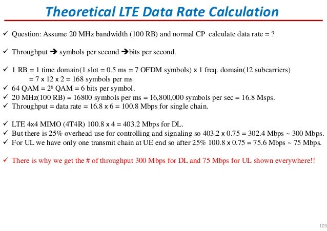 Throughput calculation for LTE TDD and FDD systems
