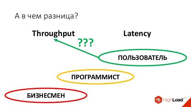А в чем разница? Throughput Latency ПОЛЬЗОВАТЕЛЬ ПРОГРАММИСТ БИЗНЕСМЕН ???