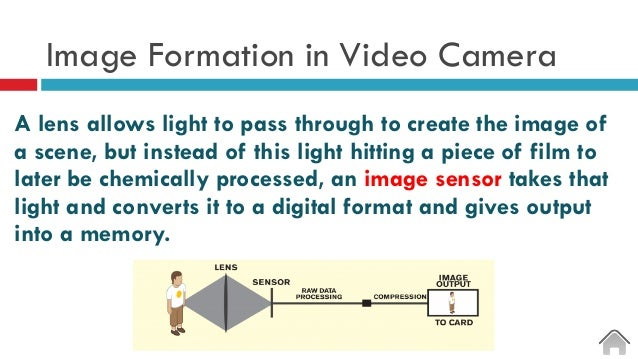 Image Formation in Video Camera Alensallows light to pass through to create the image of a scene, but instead of this li...