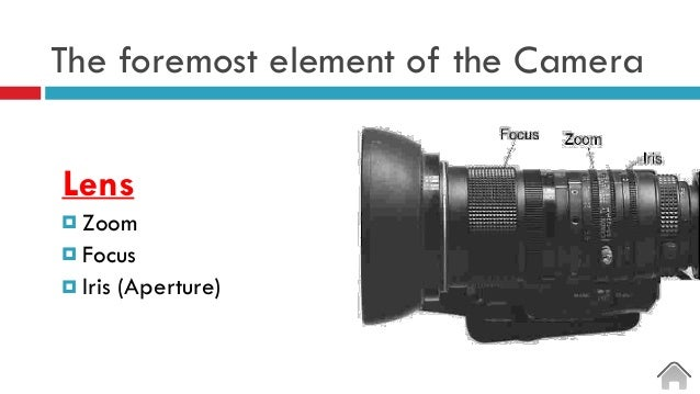 The foremost element of the Camera Lens ! Zoom ! Focus ! Iris (Aperture)