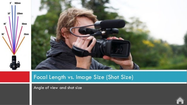Angle of view and shot size Focal Length vs. Image Size (Shot Size)