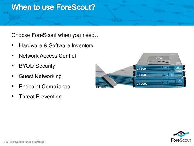 Throughwave Day 2015 Forescout Automated Security Control