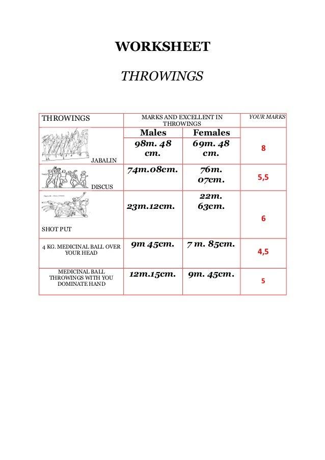 WORKSHEET THROWINGS THROWINGS  MARKS AND EXCELLENT IN THROWINGS  Females 69m. 48 cm.  74m.08cm.  JABALIN  Males 98m. 48 cm...
