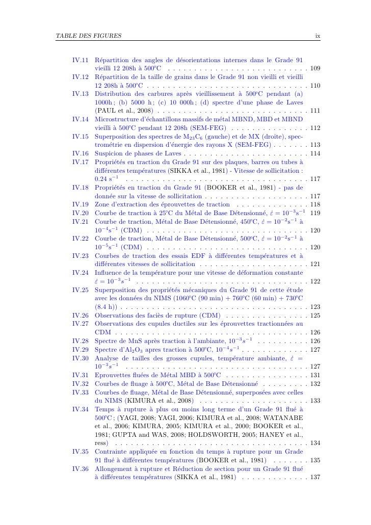 TABLE DES FIGURES                                                                              ix       IV.11 R´partition ...