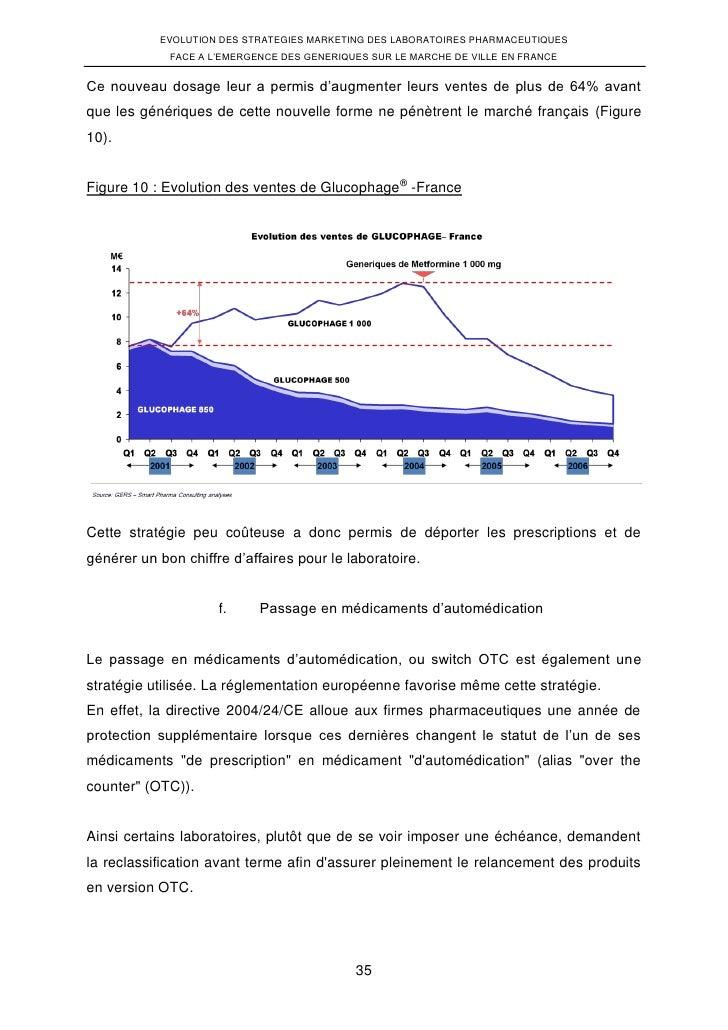 Inderal 10 mg Pas Cher En France