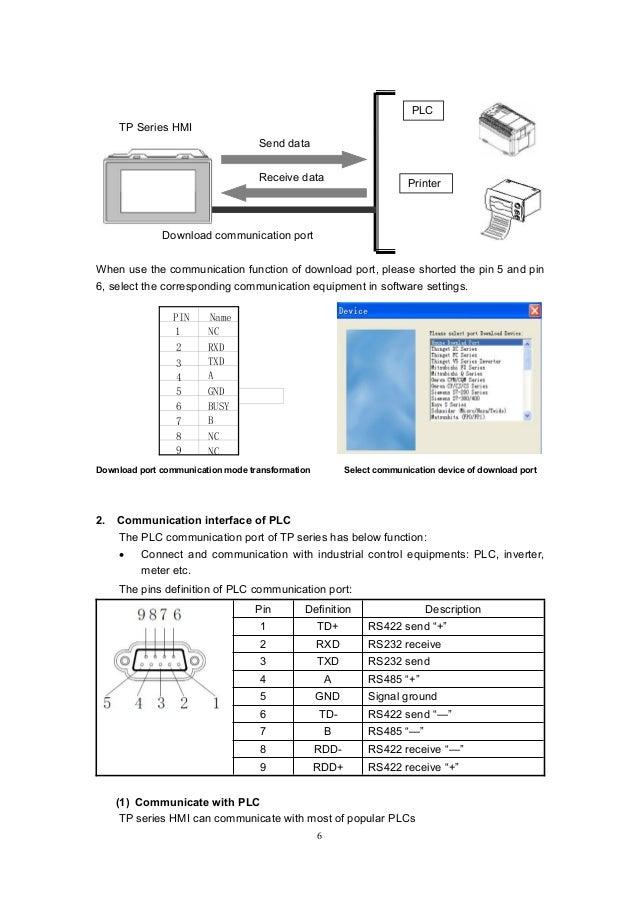 Citrix manual Hardware Serial