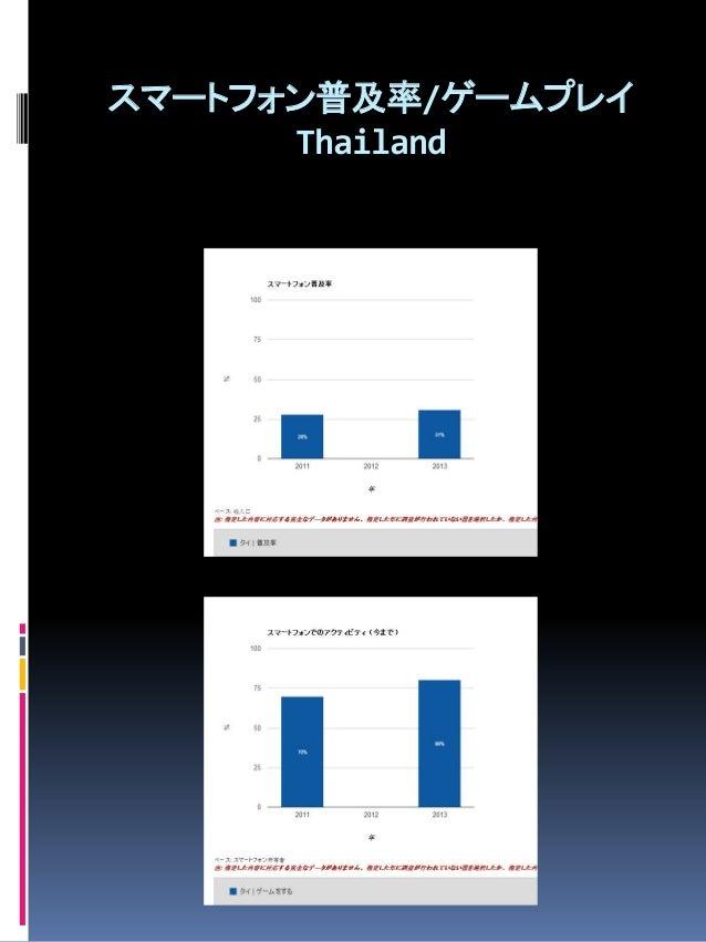 Thailand smartphone marcket_report_april_2014 Slide 3