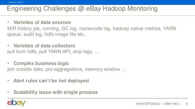 Hadoop Eagle: Full-stack realtime monitoring framework for eBay hadoop