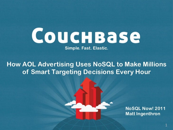 Simple. Fast. Elastic.How AOL Advertising Uses NoSQL to Make Millions    of Smart Targeting Decisions Every Hour          ...