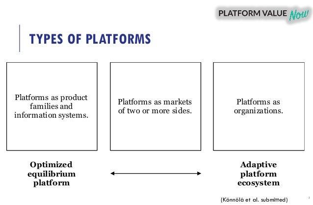 Transformative governance of adaptive digital platform ecosystems Slide 3
