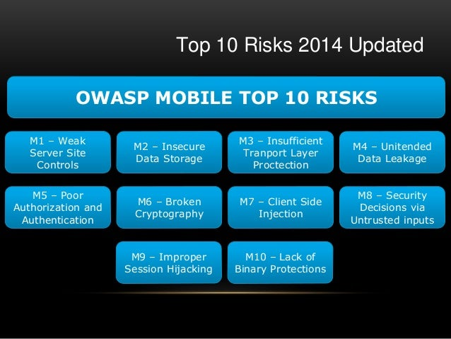 owasp top 10 mobile risks 2014 pdf