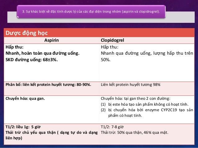 3. Sự khác biệt về đặc tính dược lý của các đại diện trong nhóm (aspirin và clopidrogrel).  Chỉ định:  - Dự phòng huyết kh...