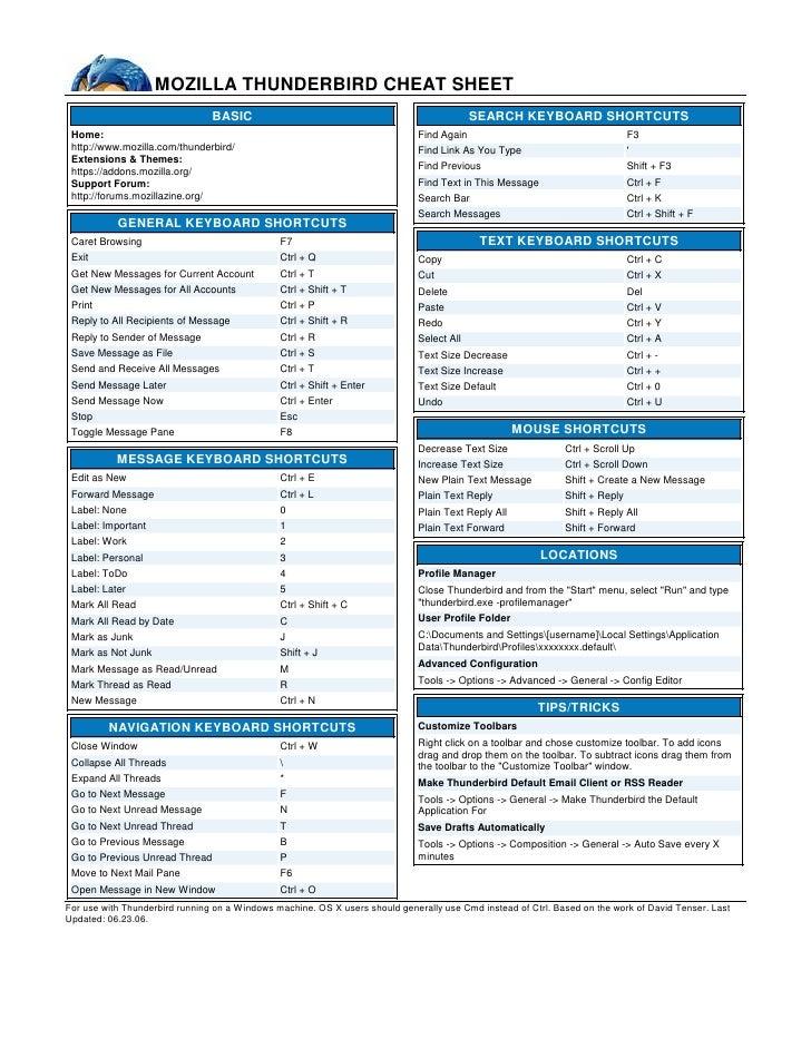 MOZILLA THUNDERBIRD CHEAT SHEET                                 BASIC                                                     ...