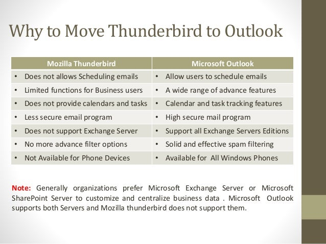 How to Switch from Thunderbird to Outlook 2013 and 2010