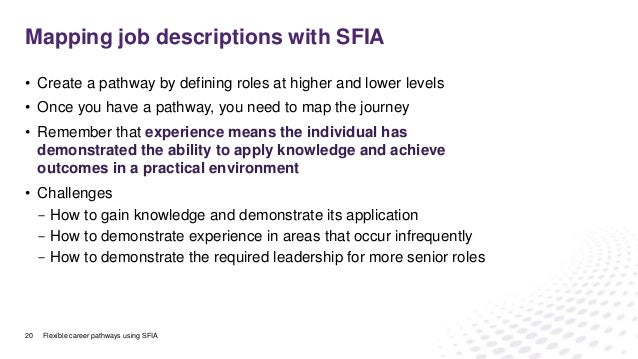 Flexible Career Pathways