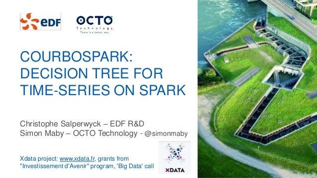 COURBOSPARK: DECISION TREE FOR TIME-SERIES ON SPARK Christophe Salperwyck – EDF R&D Simon Maby – OCTO Technology - @simonm...