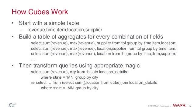 Apache Kylin – Cubes on Hadoop