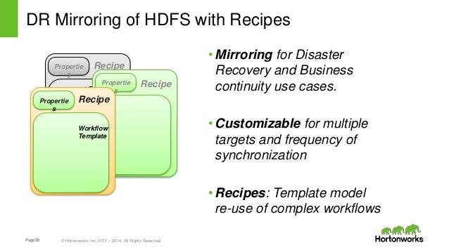 Page28 © Hortonworks Inc. 2011 – 2014. All Rights Reserved DR Mirroring of HDFS with Recipes •Mirroring for Disaster Recov...