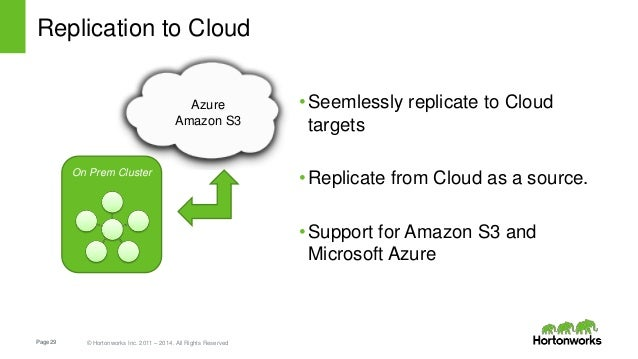 Page29 © Hortonworks Inc. 2011 – 2014. All Rights Reserved Replication to Cloud •Seemlessly replicate to Cloud targets •Re...