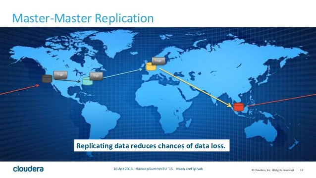 12© Cloudera, Inc. All rights reserved. Master-Master Replication logs logs logs Replicating data reduces chances of data ...