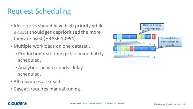 18© Cloudera, Inc. All rights reserved. Request Scheduling • Idea: gets should have high priority while scans should get d...