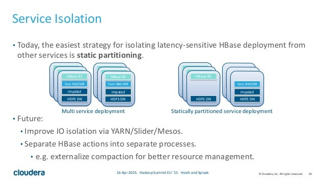 20© Cloudera, Inc. All rights reserved. • Today, the easiest strategy for isolating latency-sensitive HBase deployment fro...