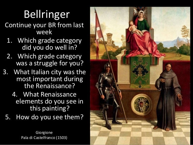 Bellringer Continue your BR from last week 1. Which grade category did you do well in? 2. Which grade category was a strug...
