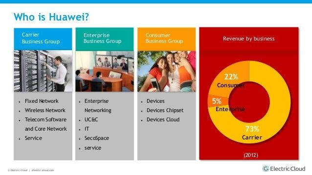 DOES14 - Anders Walgren - Electric Cloud/Huawei - Huawei's CD Transfo…