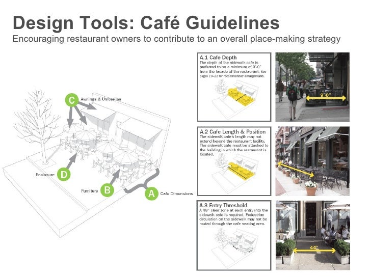 Furniture Design Guidelines creating a shared green street