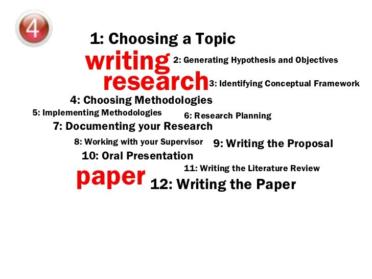 legal research and thesis writing