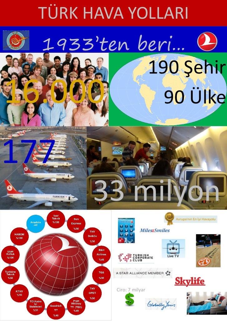 TÜRK HAVA YOLLARI  1933'ten beri...                           190 Şehir16.000                       90 Ülke177        33 m...
