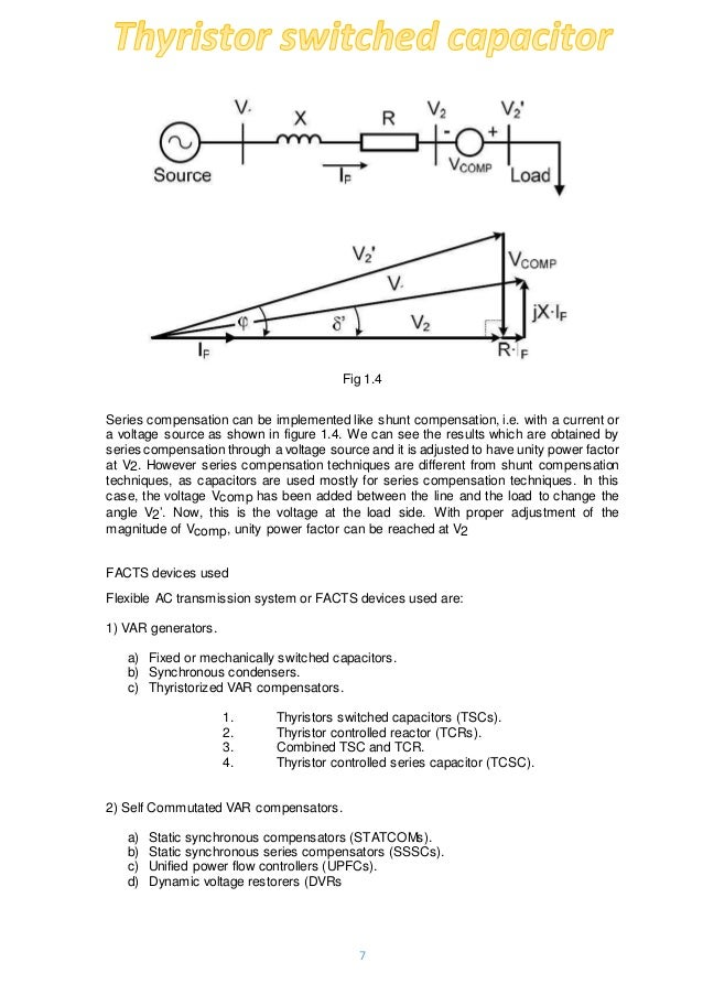 thyristor control reactors nonlinear and linear