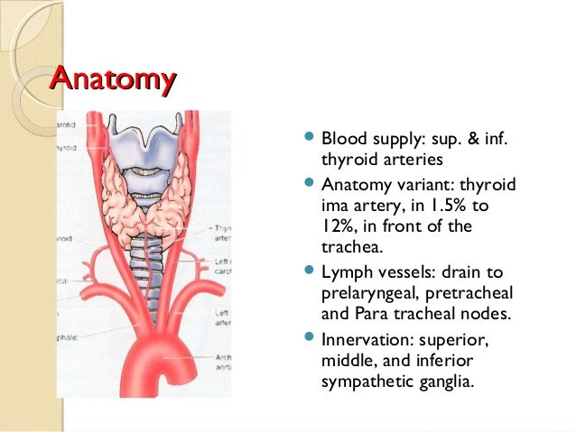 complications of thyroid surgery pdf