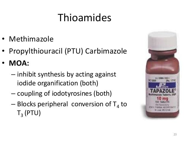 Thyroid Amp Anti Thyroid By S A Naveed