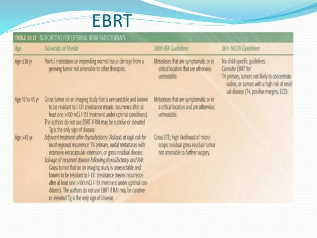 RESULTS OF EBRT
