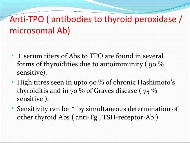 thyroid-function-testing-25-638 Image Result For Graves Disease