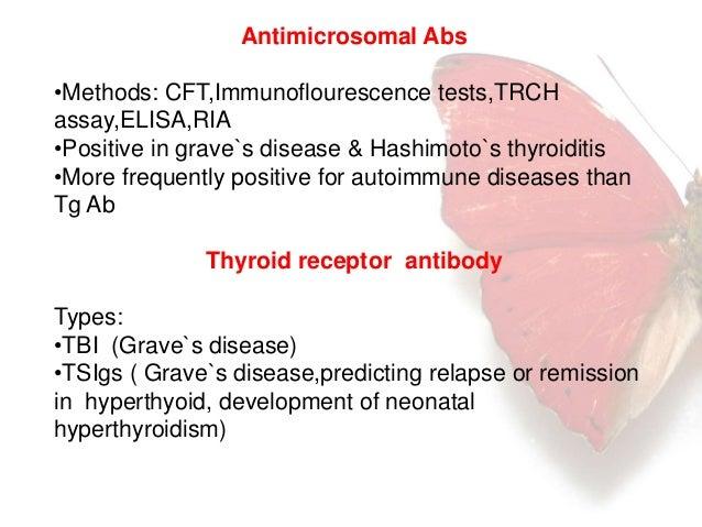 thyroid function test interpretation pdf