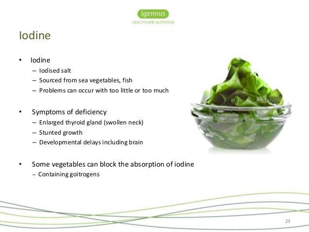 Thyroid gland diet