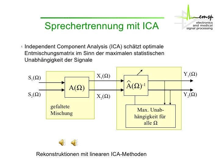 Robuste Mehrsprecher-Spracherkennung mit ICA Slide 3