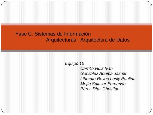 Fase C: Sistemas de InformaciónArquitecturas - Arquitectura de DatosEquipo 10Carrillo Ruiz IvánGonzález Abarca JazmínLiber...