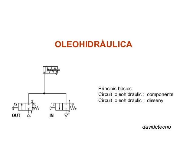 OLEOHIDRÀULICA       Principis bàsics       Circuit oleohidràulic : components       Circuit oleohidràulic : disseny      ...