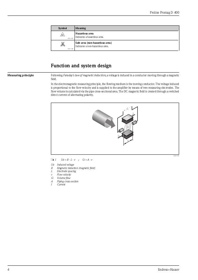 Electromagnetic Flowmeter Proline Promag D 400
