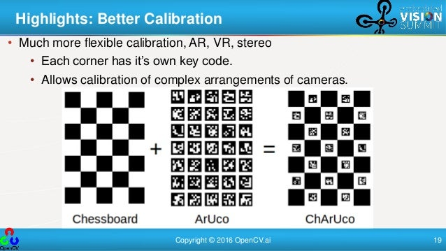 The OpenCV Open Source Computer Vision Library: What's New