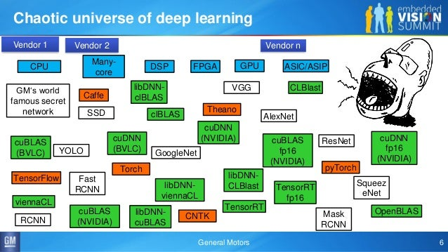 Collaboratively Benchmarking and Optimizing Deep Learning Implementa…