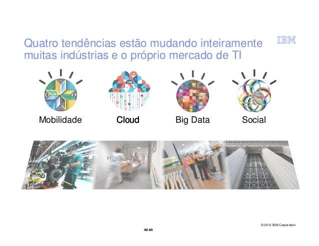 Quatro tendências estão mudando inteiramentemuitas indústrias e o próprio mercado de TI  Mobilidade     Cloud           Bi...