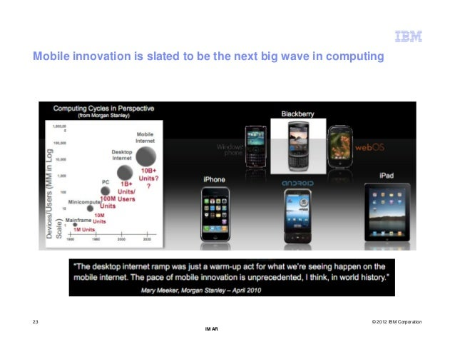 Mobile innovation is slated to be the next big wave in computing23                                                        ...