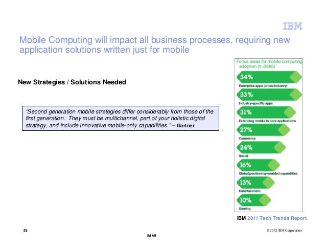 Mobile Computing will impact all business processes, requiring newapplication solutions written just for mobileNew Strateg...