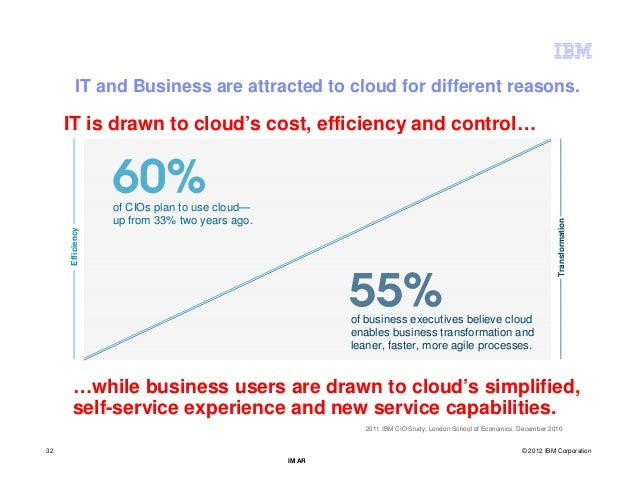 IT and Business are attracted to cloud for different reasons.     IT is drawn to cloud's cost, efficiency and control…    ...