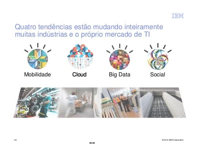 Quatro tendências estão mudando inteiramentemuitas indústrias e o próprio mercado de TI     Mobilidade   Cloud           B...