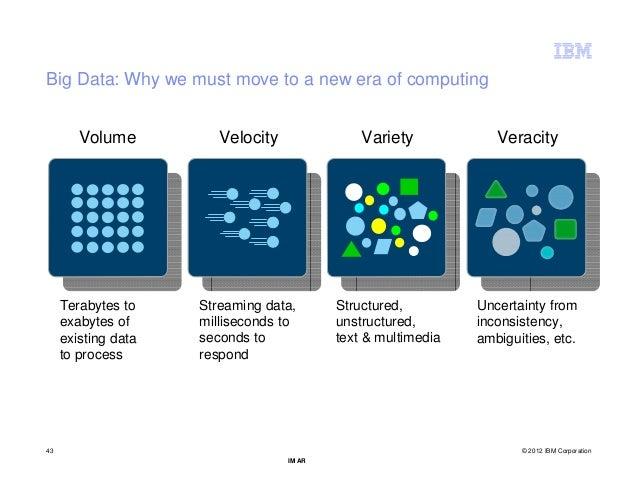 Big Data: Why we must move to a new era of computing        Volume          Velocity               Variety            Vera...
